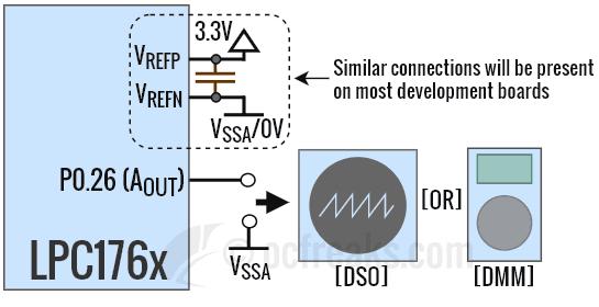 LPC1768 LPC1769 DAC Example Schematic