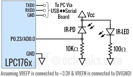 Interfacing IR photodiode with LPC1768