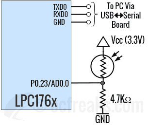LPC1768/LPC1769 LDR Interfacing Example 1 Schematic
