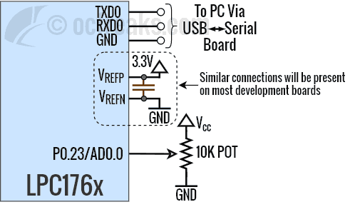 Schematic for ADC interfacing on ARM MCU LPC176x