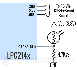 LPC214x LDR Interfacing Example 1 Schematic